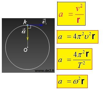 https://www.de2.lt/images/formules/icentrinis_pagreitis_formules_-_www.de2.lt.jpg